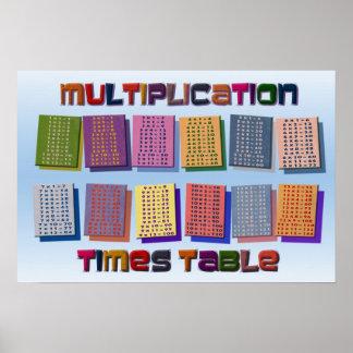 La multiplicación mide el tiempo del poster de la