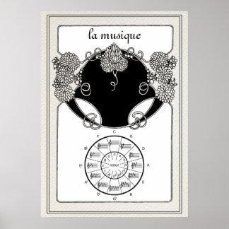 La Musique Circle of Fifths Art Nouveau Poster