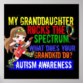 La nieta oscila el autismo del espectro impresiones