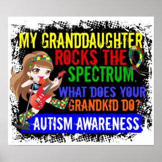 La nieta oscila el autismo del espectro posters