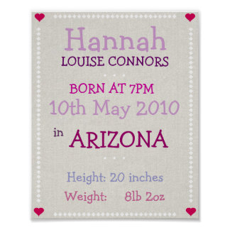 La niña personalizó la fecha de nacimiento la impr poster