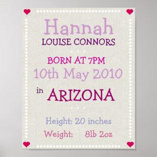 La niña personalizó la fecha de nacimiento la impr póster