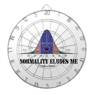 La normalidad me elude (el humor de la curva de