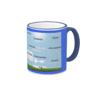 La nube mecanografía la taza
