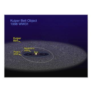 La órbita del objeto binario de la correa de Kuipe Impresion Fotografica