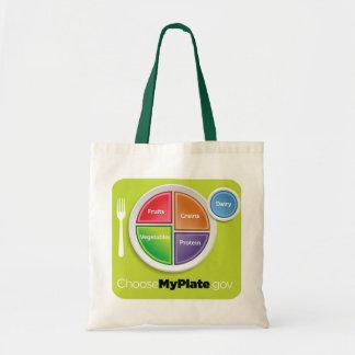 La pirámide de alimentación 2011 elige mi bolso de bolsas