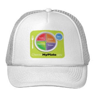 La pirámide de alimentación 2011 elige mi gorra de