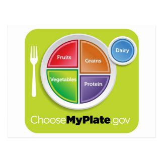 La pirámide de alimentación 2011 elige mi postal d
