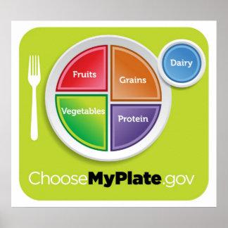 La pirámide de alimentación 2011 elige mi poster d