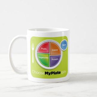 La pirámide de alimentación 2011 elige mi taza de