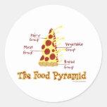 La pirámide de alimentación explicada etiqueta redonda