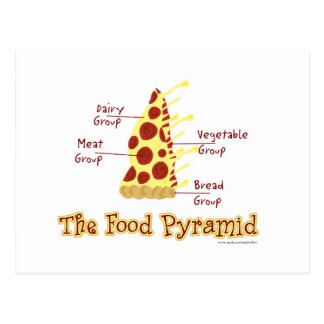 La pirámide de alimentación explicada tarjeta postal