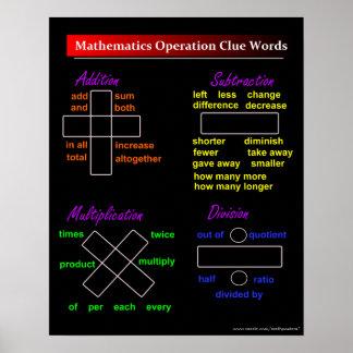 La pista básica de la operación de la matemáticas póster