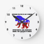 La política americana es como decir del babuino relojes