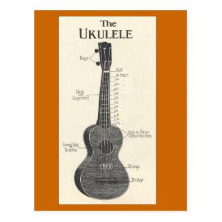 La postal del Ukulele