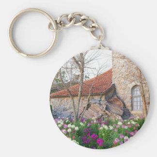 La primavera viene al castillo llavero redondo tipo pin