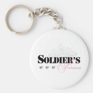 La princesa del soldado llavero redondo tipo pin