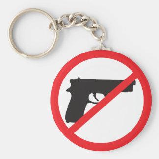 La prohibición dispara contra al pacifista del Ant Llavero Personalizado