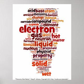 La química consigue más difícilmente póster