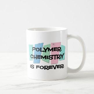 La química del polímero es Forever Tazas De Café