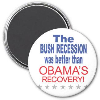 La recesión de Bush era mejor que Obama se recuper Imán