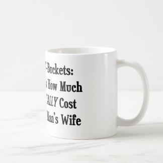 La regla #1 de Tbuckets nunca discute cuánto Taza De Café