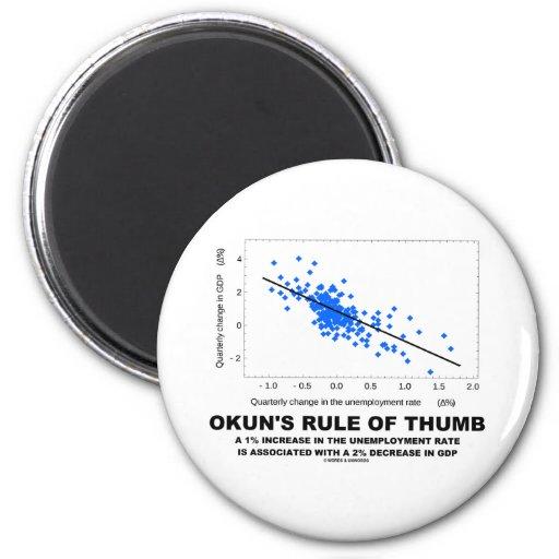 La regla empírica de Okun (economía de la regresió Imán Para Frigorifico