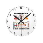 La réplica de la DNA es Semi-Conservadora Reloj De Pared