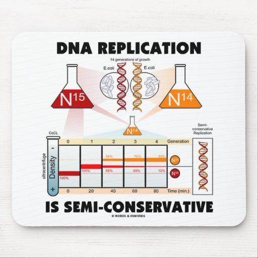 La réplica de la DNA es Semi-Conservadora Alfombrilla De Ratones