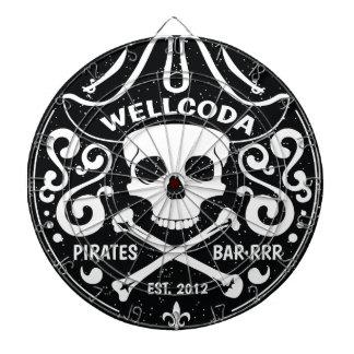 La ropa de Wellcoda piratea los huesos del cráneo