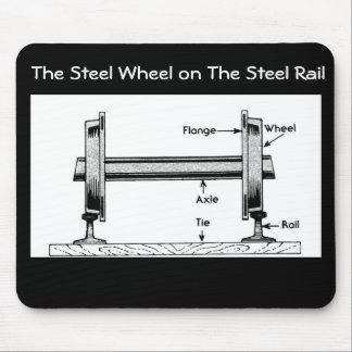 La rueda ferroviaria de acero en el carril de alfombrilla de raton