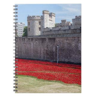 La sangre barrió tierras y los mares del rojo cuaderno