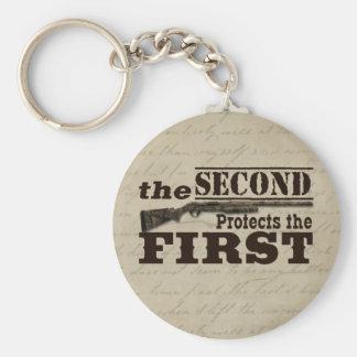 La segunda enmienda protege la Primera Enmienda Llavero Redondo Tipo Chapa