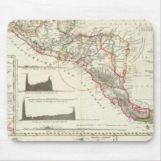 La serie volcánica de Guatemala Alfombrillas De Ratones