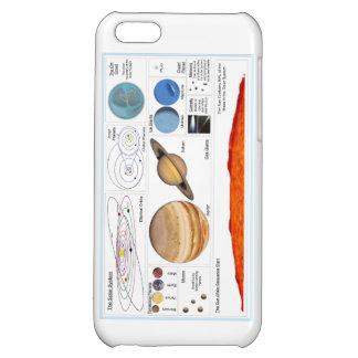 La Sistema Solar