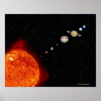La Sistema Solar 2 Póster