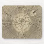 La Sistema Solar con órbitas Alfombrilla De Raton