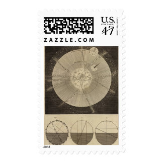 La Sistema Solar con órbitas Timbres Postales