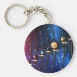 La Sistema Solar Llavero Personalizado
