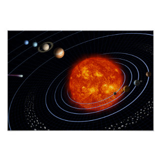 La Sistema Solar Póster
