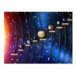La Sistema Solar Tarjeta Postal