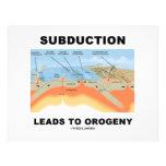 La subducción lleva a la orogenia (el humor de la  tarjetas publicitarias