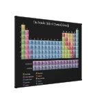 La tabla de elementos periódica grande envolvió la lienzo envuelto para galerias
