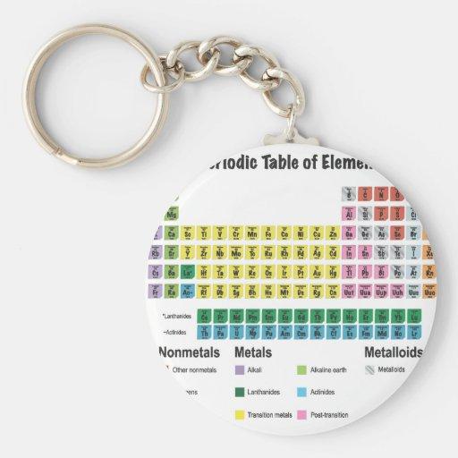La tabla de elementos periódica llavero redondo tipo pin