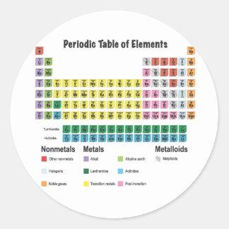 La tabla de elementos periódica pegatina redonda
