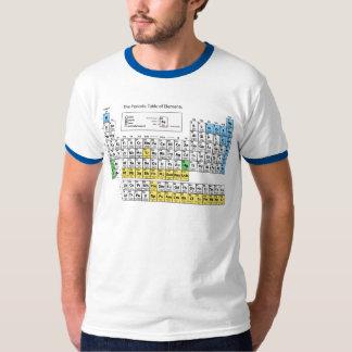 La tabla de elementos periódica playeras