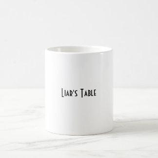 La tabla del mentiroso taza mágica