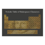 La tabla periódica de caracteres de Shakespeare Poster