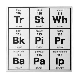 La tabla periódica de cerveza azulejo cuadrado pequeño