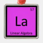La - tabla periódica de la química de la matemátic